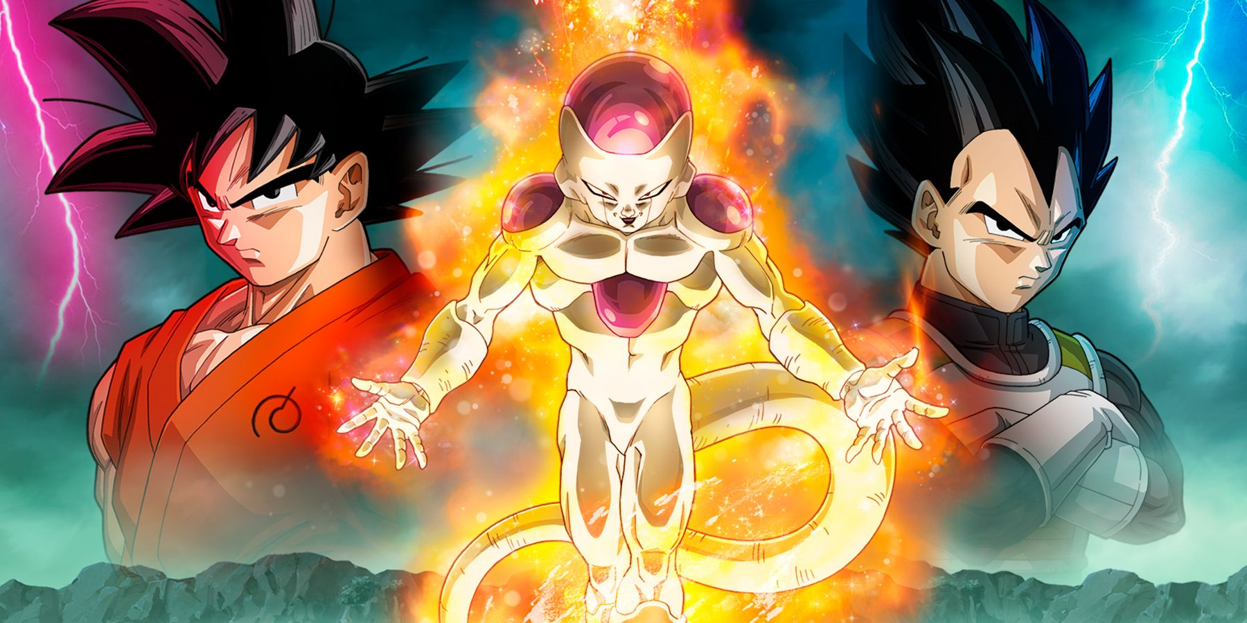 Dragon Ball All Movies And Specials Officially Ranked Cbr