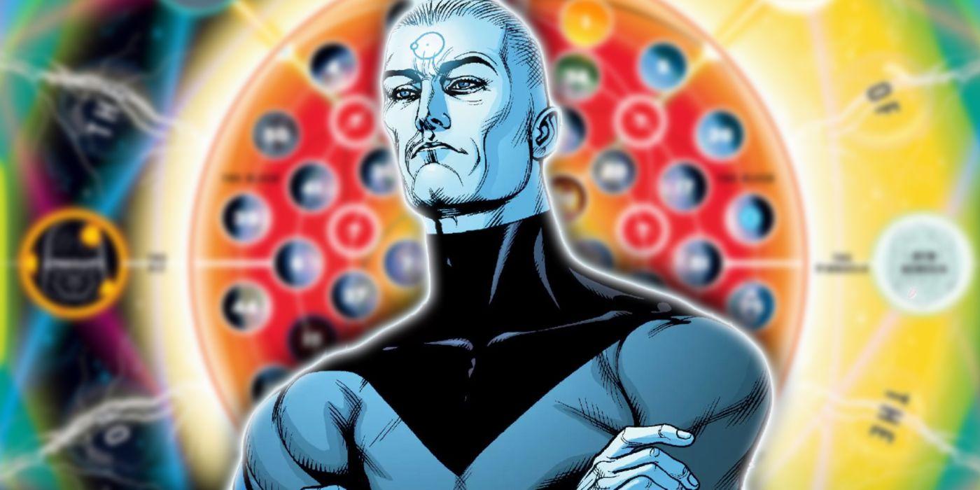 Who Is Quantum Superman, Multiversity's Doctor Manhattan?